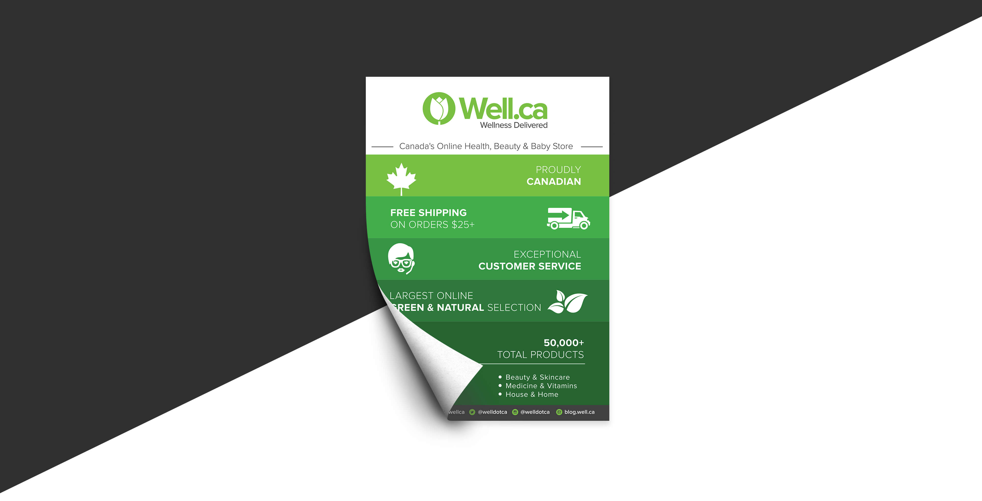 Well.ca Rebranding by Preet Arjun Singh DesignSingh.com Toronto